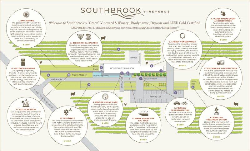 Southbrook_LEED_Info-wine