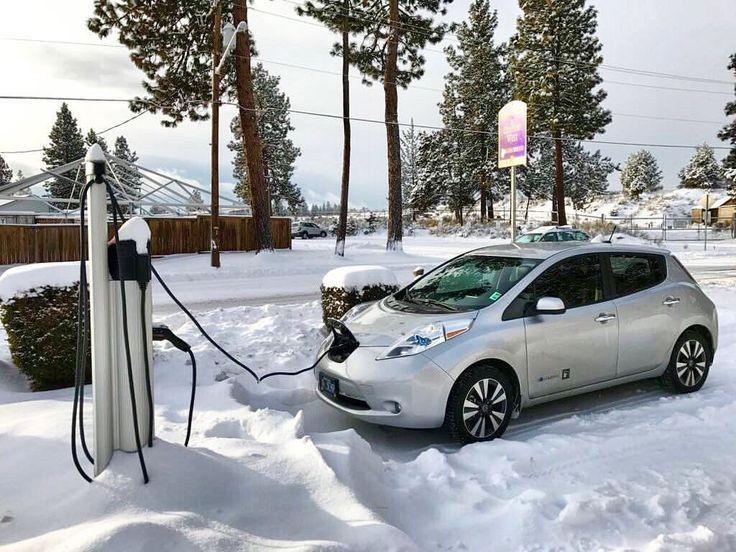 electric car in snow plugged in to charger
