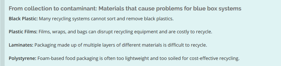 Materials that cause problems for the Blue Box